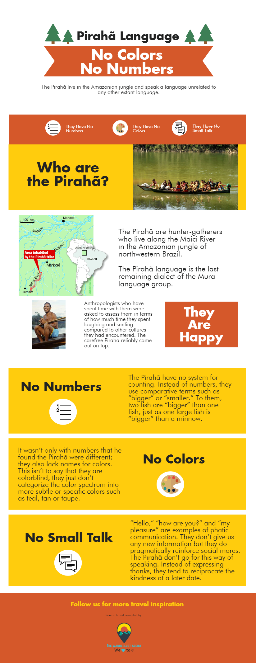 Piraha language infographic